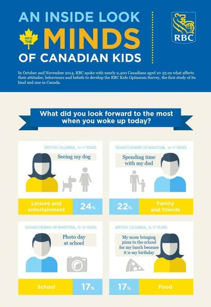 kids-optimism-survey-rbc-learn-to-play